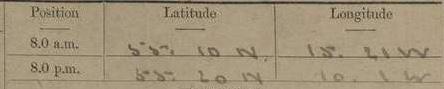 1916 09 21