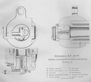 breech-mechanism