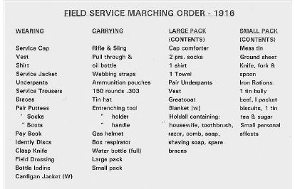 field service marching order.JPG