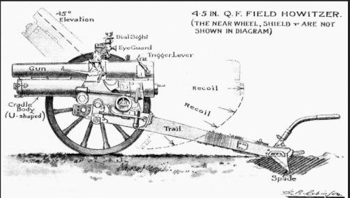 howitzer 4.5.JPG