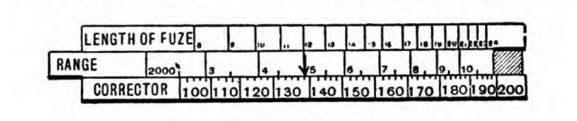 Indicator Fuze American book.JPG